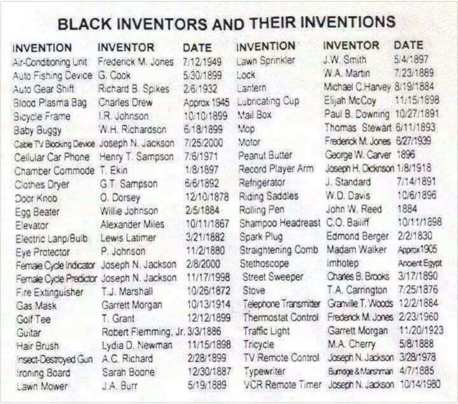 african-american inventors in history